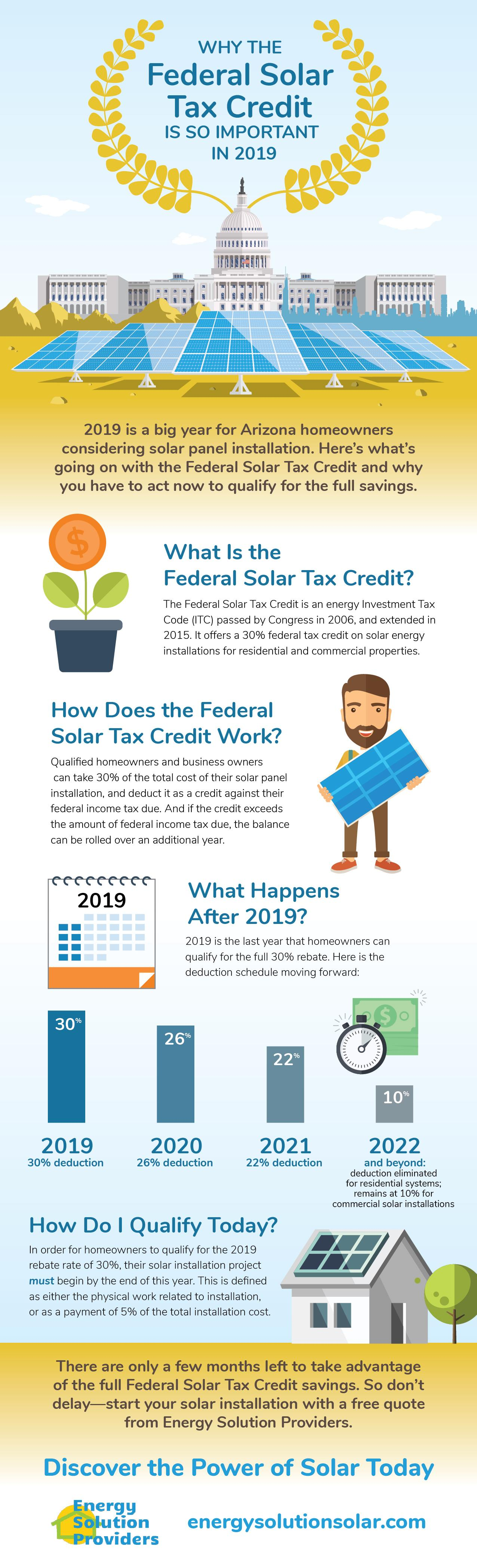 federal solar tax credit infographic energy solution providers