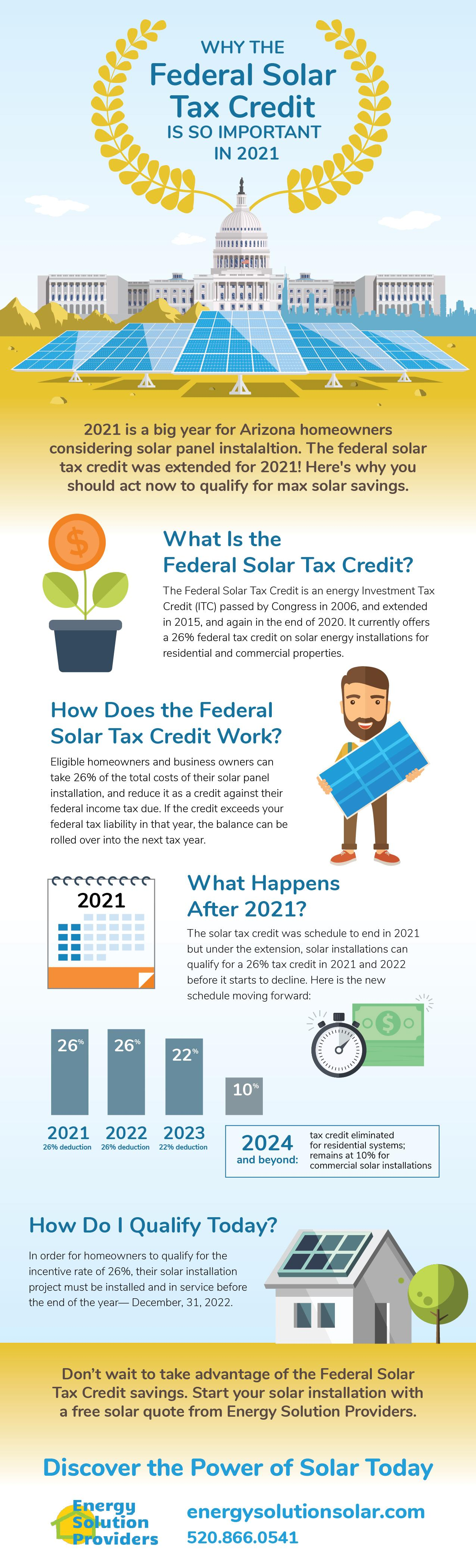 Federal Solar Tax Credit Infographic Energy Solution Providers 2021